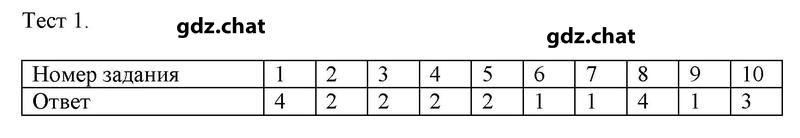 1 - решебник №1
