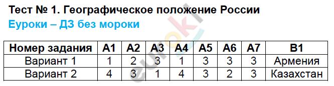ВР- 1 - решение